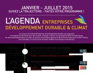 agenda 2015 entreprises et DD